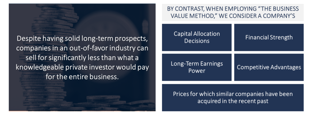 The Business Value Method